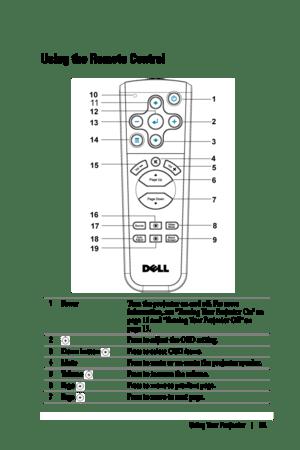 Dell 2400MP Projector User Manual