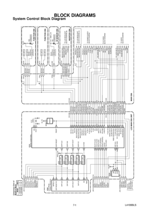 Funai LCD A2004 User Manual
