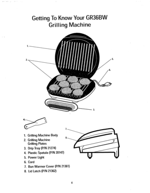 George Foreman Grill GR36BW User Manual