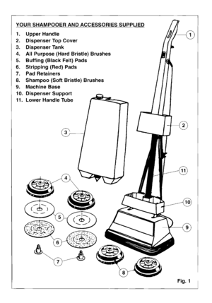Electrolux 700slc-1 User Manual