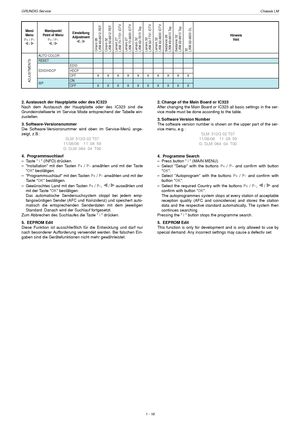 Grundig 32 LXW 82 8600 User Manual