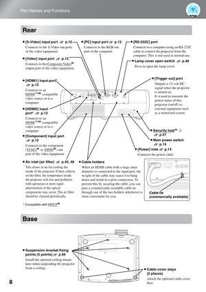 Epson F3200 Manual
