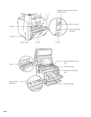 Epson AcuLaser CX11NFCT User Manual
