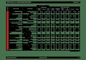 Epson 4880 C Service Manual