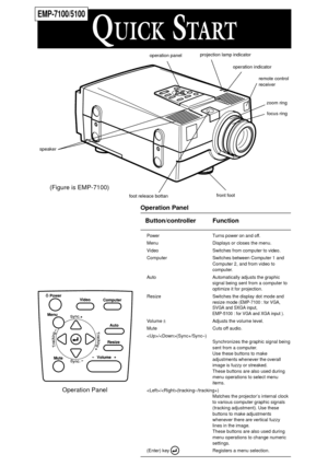Epson Projector Emp 5100 User Manual