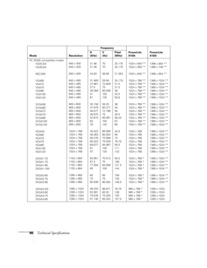 Epson Powerlite 8100i Multimedia Projector Users Guide