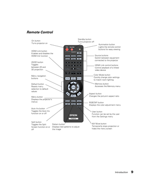 Epson Powerlite Home Cinema 3010e Users Guide