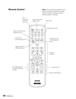 Epson Projector PowerLite Presenter User Manual