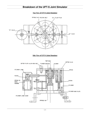 Aimco Brakes UFT Series Joint Simulator Operation Manual