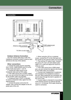 Hyundai H Led15v7 Instruction Manual