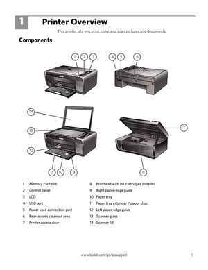 Kodak ESP 3250 User Manual