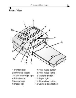 Kodak EasyShare Printer Dock 6000 User Manual
