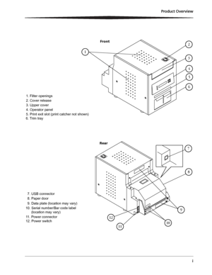 Kodak Professional 6800 User Manual