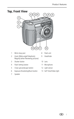 Kodak DX7630 User Manual