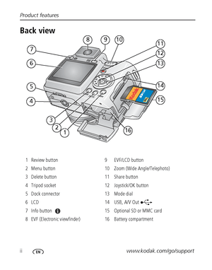 Kodak Z710 User Manual