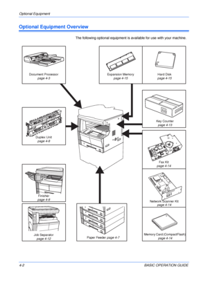 Kyocera KM 2550 User Manual