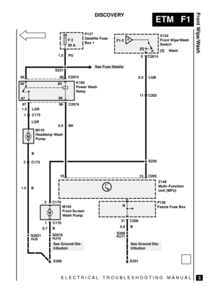 Land Rover Discovery Fuse Box And Mfu : 37 Wiring Diagram