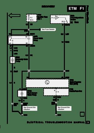 F1 Engine Tech Home Tech Wiring Diagram ~ Odicis