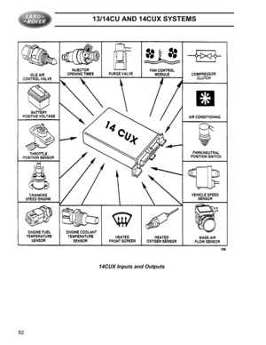 Land Rover Engine Management Systems Rover Manual