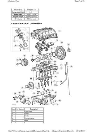 Land Rover Engine V8 4 4 L 2005 Capewell Manual