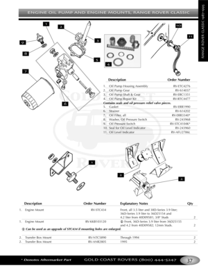 Land Rover Landrovercatno4 Goldcoastrovers Manual