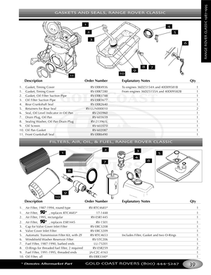 Land Rover Landrovercatno4 Goldcoastrovers Manual
