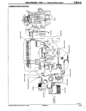 Mitsubishi L200 User Manual