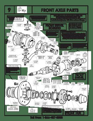Land Rover North American Parts Series Ii Iia Iii