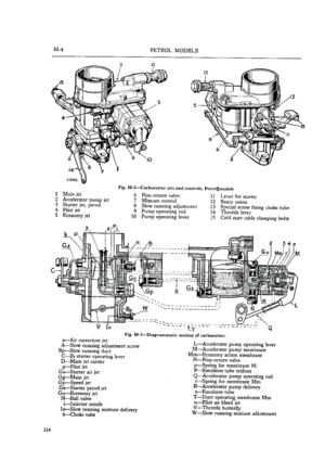 Land Rover Series Workshop Fuel Rover Manual