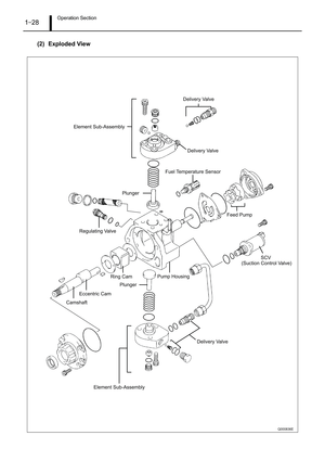 Land Rover Common Rail System Crs Denso Manual