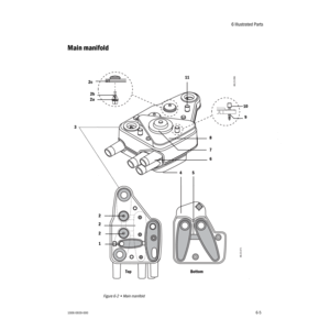 GE Aestiva 5 Service Manual