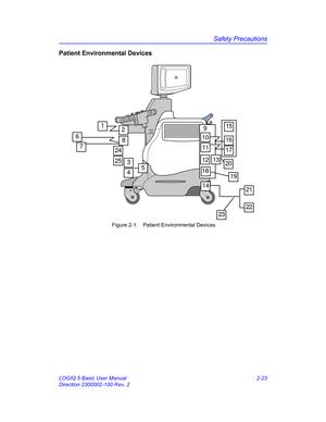 GE Logiq P5 User Manual