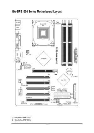 GIGABYTE Ga8ipe1000 User Manual