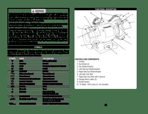 AllTrade Kawasaki 6in Bench Grinder 840109 User Manual