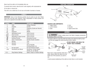AllTrade Kawasaki Rotary Tool 691225 User Manual