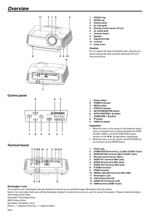 Mitsubishi Wd620u Projector User Manual