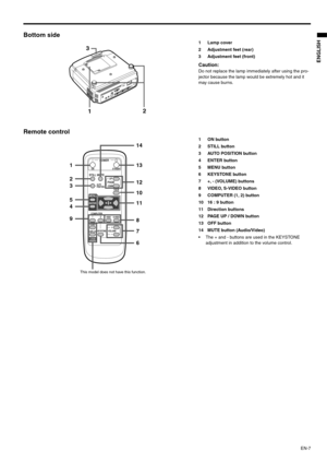 Mitsubishi Electronics XD430U Projector User Manual