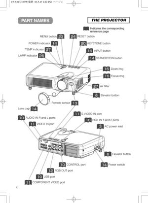 Hitachi Cp-S318 Users Manual