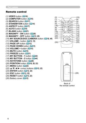 Hitachi Cp-X2511 Projector Users Manual