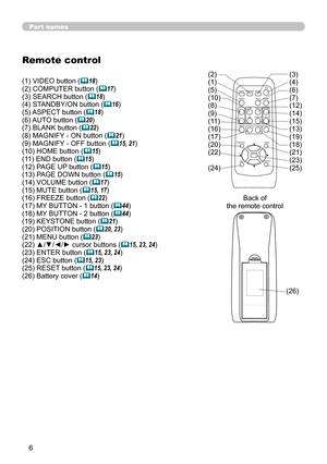 Hitachi Cp-X417 Projector Users Manual