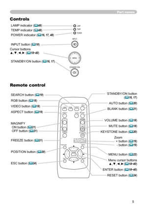 Hitachi Cp-Rs55 Projector Users Manual