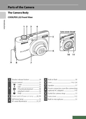 Nikon Coolpix L22 User Manual