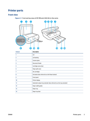 HP OfficeJet 4650 User Guide