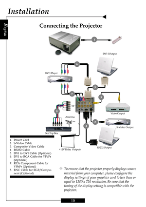 Optoma H79 Projector User Manual
