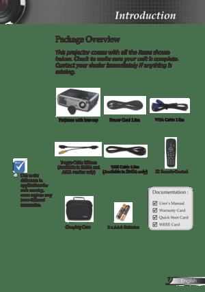 Optoma Ts721 Projector User Manual