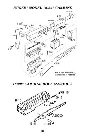 Ruger 10/22 Instruction Manual