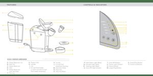 Keurig 1 Cup Manual
