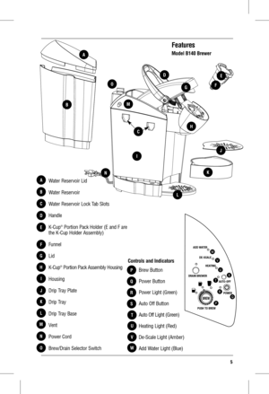Keurig B140 User Manual
