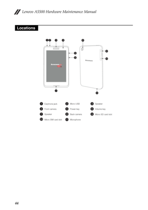 Lenovo A5500f Service Manual
