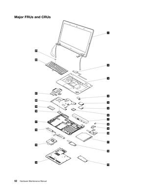 Lenovo Thinkpad Edge E440 Hardware Maintenance Manual